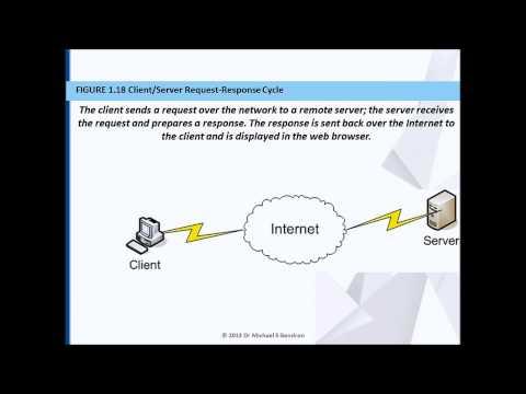 BDDC FIGURE 1.18 Client/Server Request-Response Cycle