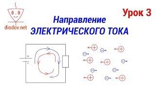 Урок 3. Действительное Направление электрического тока