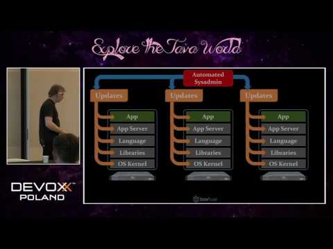 Devoxx Poland 2016 - Axel Fontaine - Immutable Infrastructure: Rise of the Machine Images