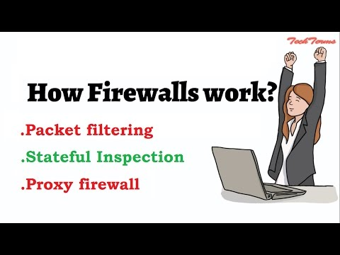 Fortinet 6.4 Secure Web Gateway Deployment Use Cases | Secure Web Gateway from YouTube · Duration:  22 minutes 20 seconds