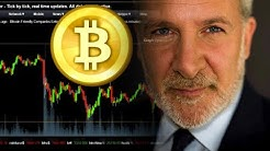 """Bitcoin Dubbed 'THE INVESTMENT OF THE DECADE!""""👉 Peter Schiff: BTC Worst Investment of THIS DECADE!""""🤣"""