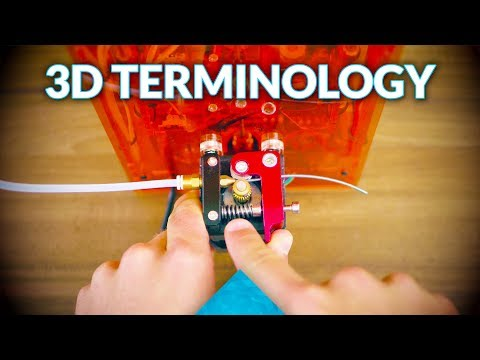3D Printer Anatomy: 50 Parts In 5 Minutes (Basics)