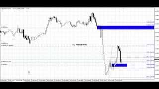 Live trade - Sniper 20 pip with candlestick EURUSD