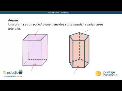 Matemática - Área y volumen de un prisma