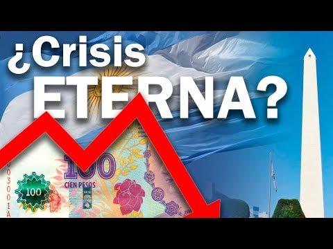 Crisis En Argentina : ¿100 Años De DECADENCIA Económica?