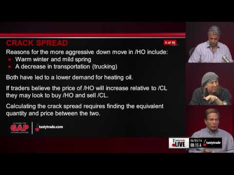 Energy Futures Products: Crude Oil, Gasoline, Heating Oil | Closing the Gap: Futures Edition