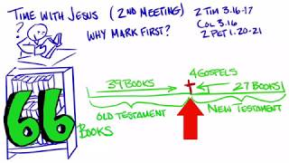 The Successful Start - Time with Jesus (Meeting 2)