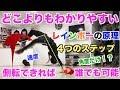 ブレイクダンス 講座 の動画、YouTube動画。