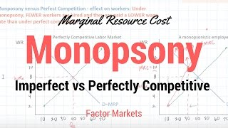 Marginal Resource Cost for a Monopsony Employer - part 1