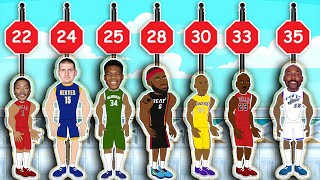 Every MVP from Youngest to Oldest! (NBA Comparison Animation)