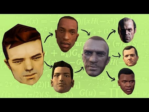 Эволюция Grand Theft Auto (GTA)