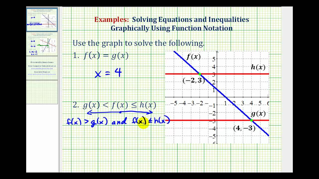 Ex 2  Solve Equations And Inequalities Expressed Using