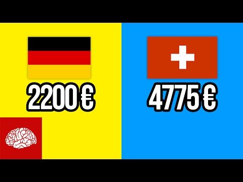 Monatliches Durchschnittseinkommen aus aller Welt