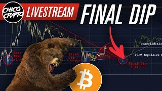 Bear Market Truly Finished? Indicator Shows Final Dip📉