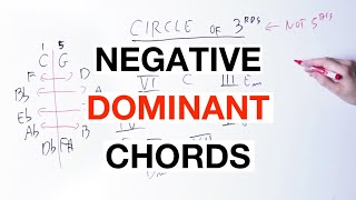 What Is A NEGATIVE Dominant Chord?