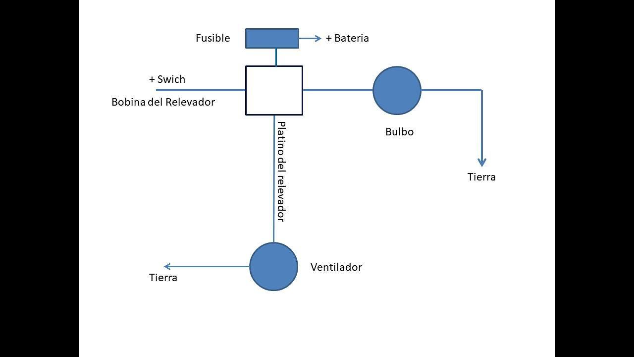 Como adaptar un bulbo termo interruptor para moto ...