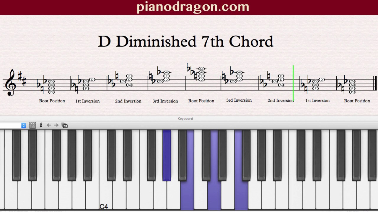 D Diminished 7th Chord Youtube