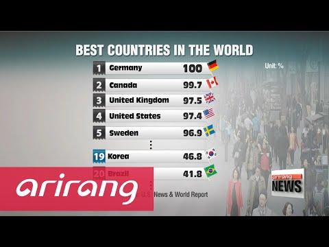 Germany ranks world