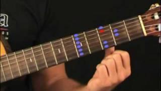 Aula guitarra violao- Os DESENHOS da Escala PENTATONICA solo