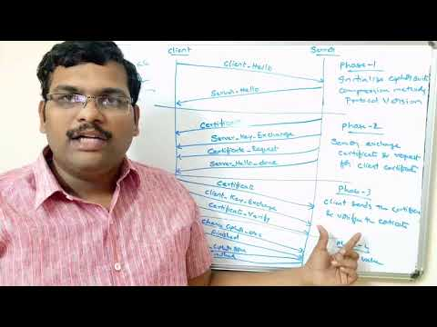 NETWORK SECURITY - SECURE SOCKET LAYER PART-2 (HANDSHAKE & A