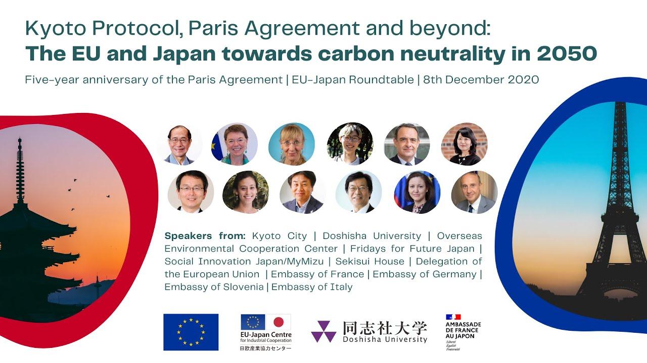 Kyoto Protocol 2020