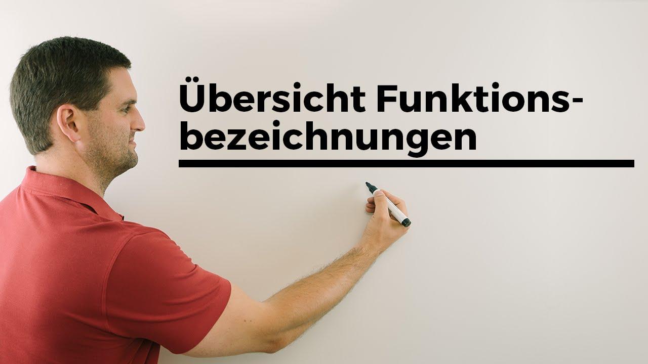 funktionsbezeichnungen f f f h he menge weg geschwindigkeit beschleunigung daniel. Black Bedroom Furniture Sets. Home Design Ideas