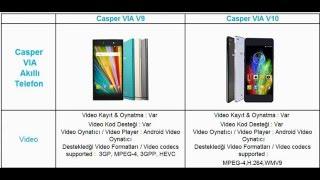 casper via v9 ve v10 karşılaştırma v10 fiyat ve zellik v9 fiyat ve zellik