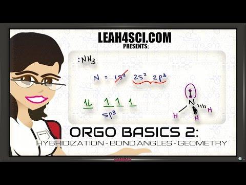 sp3 Hybridization and Bond Angles in Organic Chemistry Basics 2