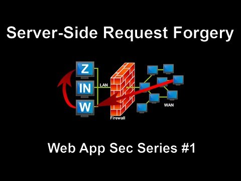Server-Side Request Forgery (SSRF) – Web Application Security Series