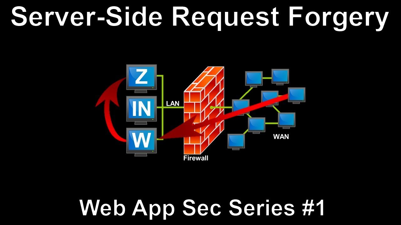 Server-Side Request Forgery (SSRF) - Web Application Security Series #1
