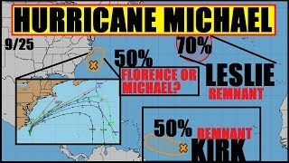 HURRICANE FLORENCE is NOT FLORENCE its INVEST 98L, KIRK and LESLIE Still alive and threats.