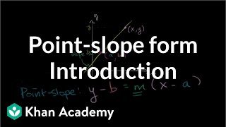 Introduction to point-slope form | Algebra I | Khan Academy