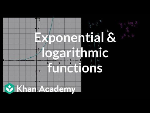 Comparing exponential and logarithmic functions   Algebra II   Khan Academy