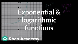 Repeat youtube video Comparing exponential and logarithmic functions | Algebra II | Khan Academy