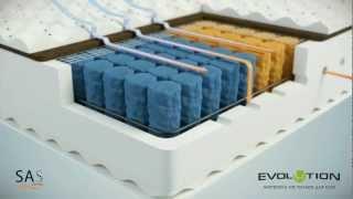 Матрасы Evolution Коллекция 2013(Купить ортопедические матрасы EVOLUTON (Эволюшн) ..., 2013-03-19T14:32:15.000Z)