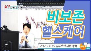 김두호의 나쁜 종목 ▶ 비보존 헬스케어(082800)