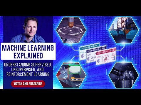 Machine Learning Explained: Understanding Supervised, Unsupervised & Reinforcement Learning