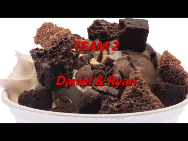 ActonTV August 15-19 Video Production Camp Finale : Dessert Challenge!