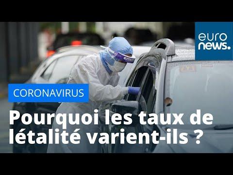 Coronavirus: pourquoi les taux de mortalité varient-ils autant d'un pays à l'autre ?