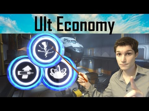 Overwatch Economy Guide - Pro Match Analysis