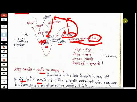 MEDIEVAL HISTORY vijaynagar bahmani | history optional for upsc uppsc bpsc 14th century-lecture 5