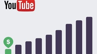 Как Выглядит Канал YouTube? | смотрю всякую хрень