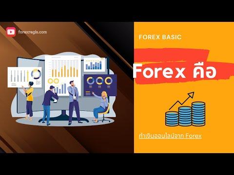 Forex เบื้องต้น  สอน Forex มือใหม่ ฉบับพื้นฐาน เรื่อง กราฟแท่งเทียน หรือ Candlestick คือ ?