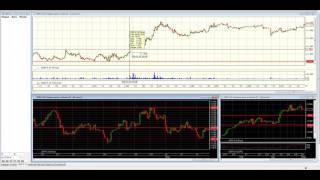 Срочный рынок Сделки на 6 мая(Сделки внутри дня, срочный рынок FORTS., 2016-05-11T06:49:18.000Z)