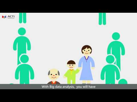 Digital Signage with Demographics Application Video