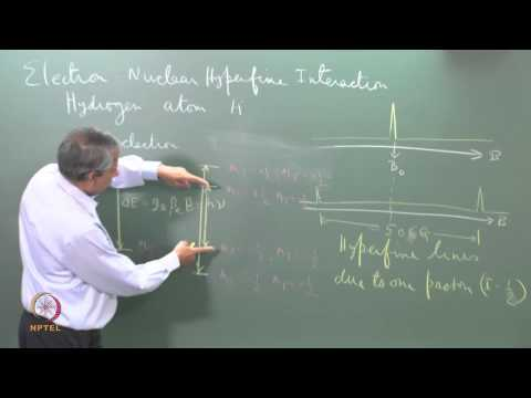 Mod-01 Lec-03 Electron-Nuclear Hyperfine Interaction – I