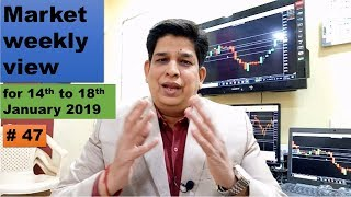 Market  Weekly view for 14th to 18th January 2019;#47