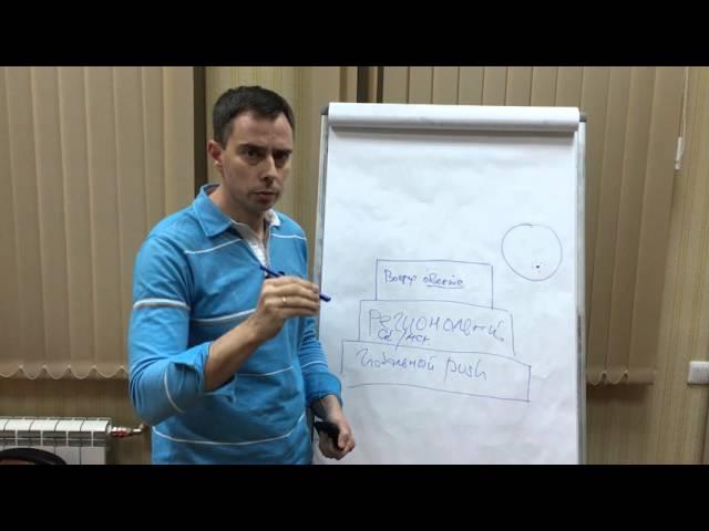 №5-Как повысить продажи? Разрабатывайте мобильные приложения и шлите разные push (пуш) уведомления!
