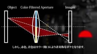 【東芝】カラー開口撮像技術