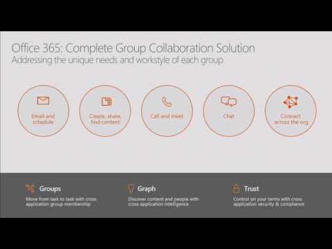 Microsoft Ignite 2016 Work smarter with Yammer and Office 365 Groups